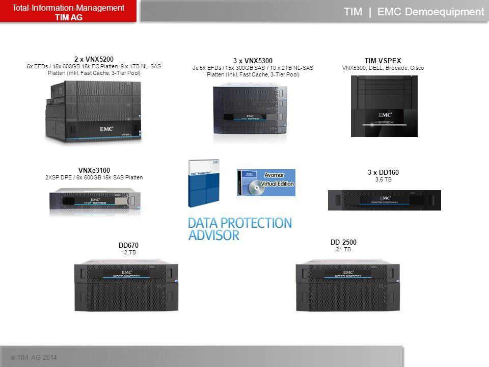 TIM | EMC Demoequipment