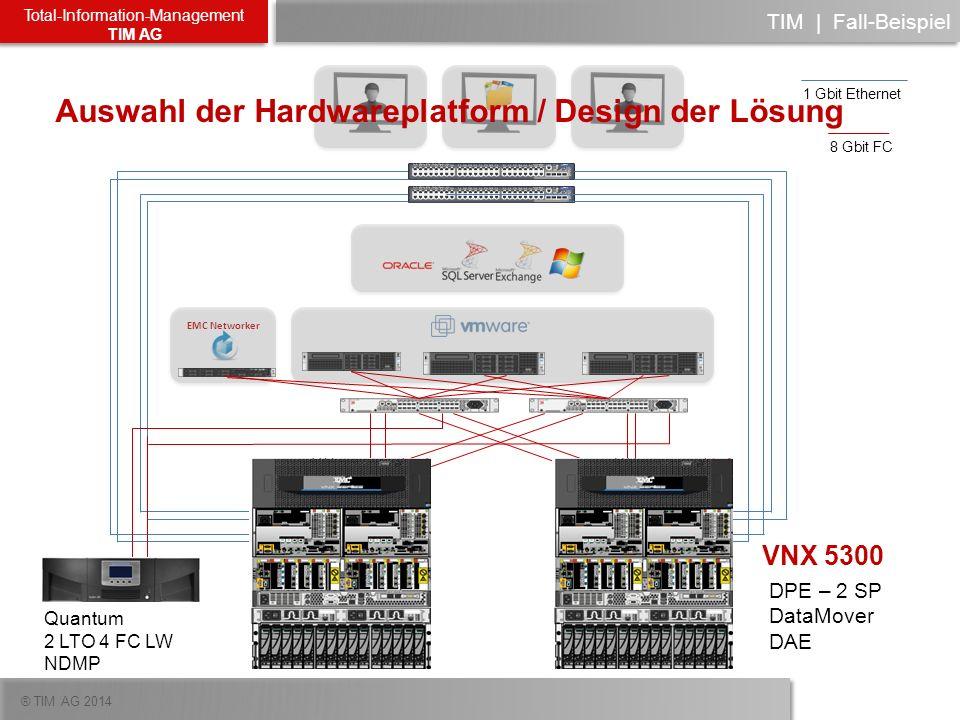 Auswahl der Hardwareplatform / Design der Lösung