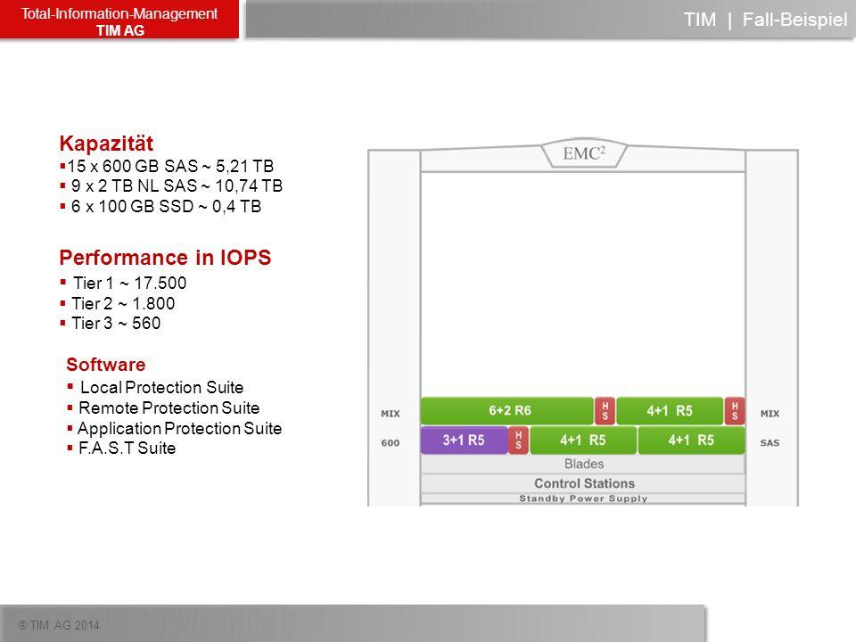 Kapazität Performance in IOPS TIM | Fall-Beispiel Tier 1 ~ 17.500
