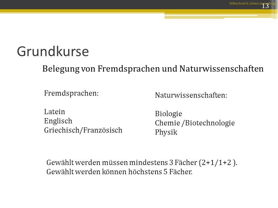 Grundkurse Belegung von Fremdsprachen und Naturwissenschaften