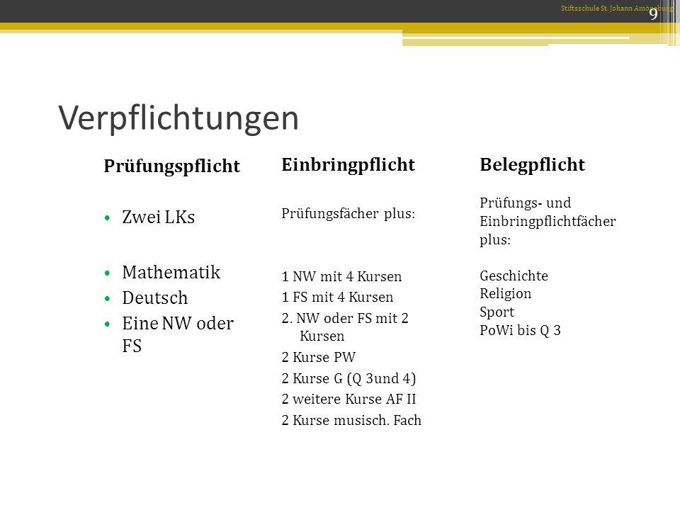 Verpflichtungen Prüfungspflicht Zwei LKs Mathematik Deutsch