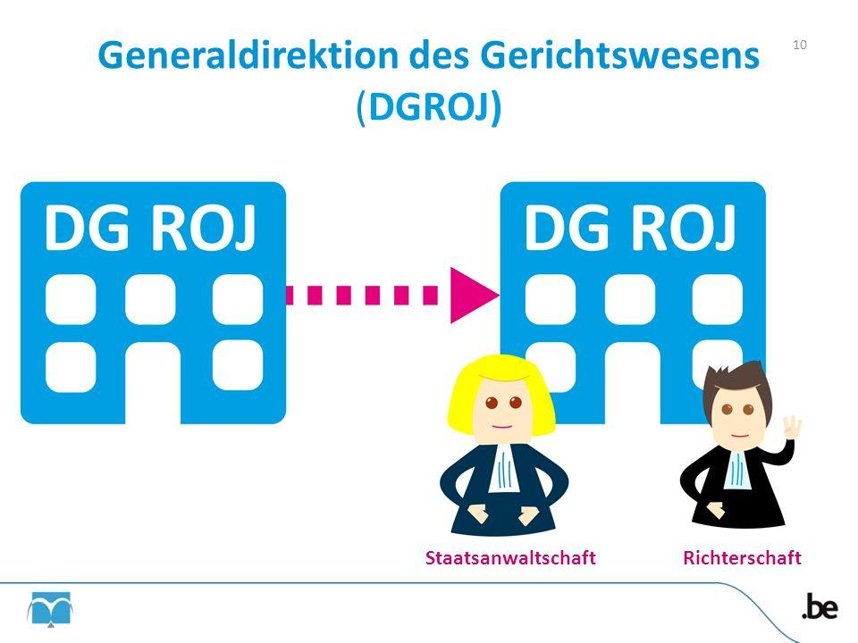 Generaldirektion des Gerichtswesens (DGROJ)