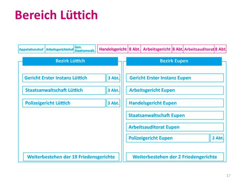 Bereich Lüttich