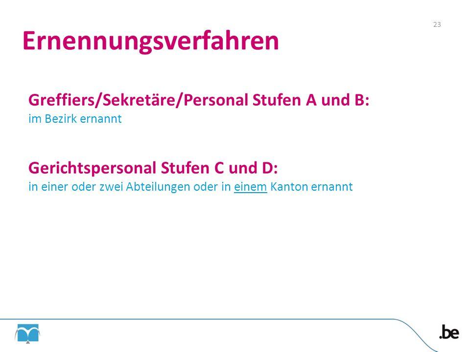 Ernennungsverfahren 23. Greffiers/Sekretäre/Personal Stufen A und B: im Bezirk ernannt.