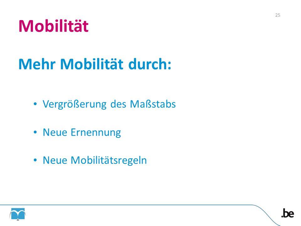 Mobilität Mehr Mobilität durch: Vergrößerung des Maßstabs