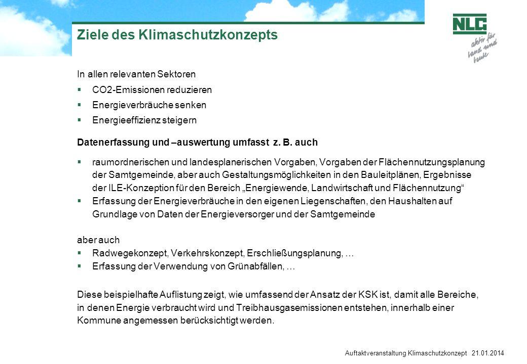 Ziele des Klimaschutzkonzepts
