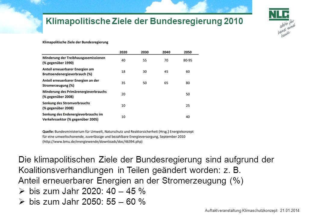 Klimapolitische Ziele der Bundesregierung 2010