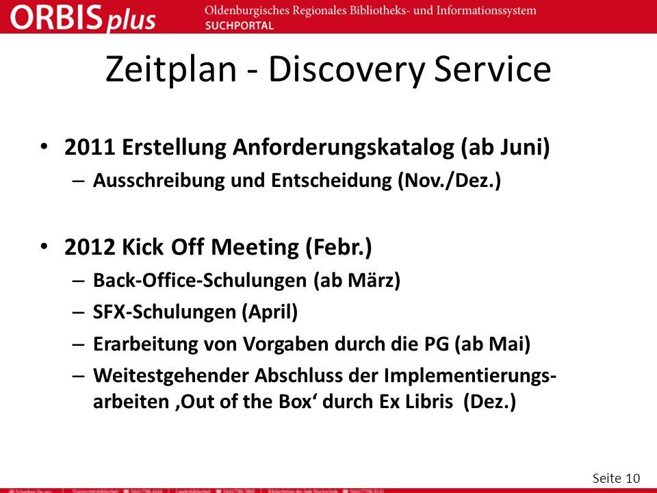 Zeitplan - Discovery Service