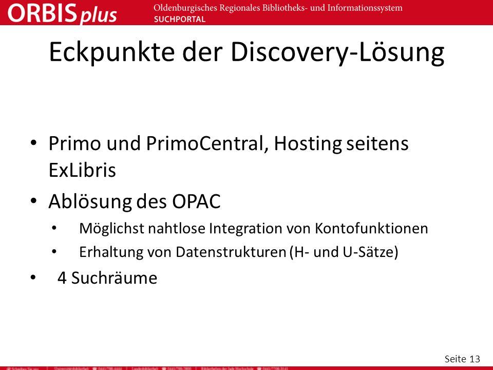 Eckpunkte der Discovery-Lösung