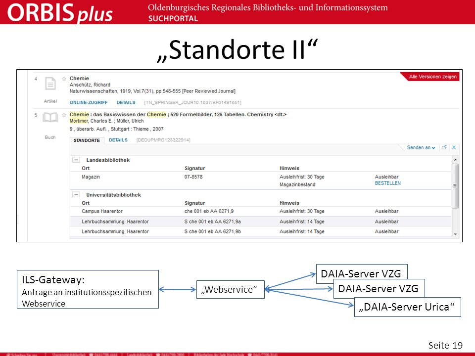 """Standorte II DAIA-Server VZG ILS-Gateway: DAIA-Server VZG"