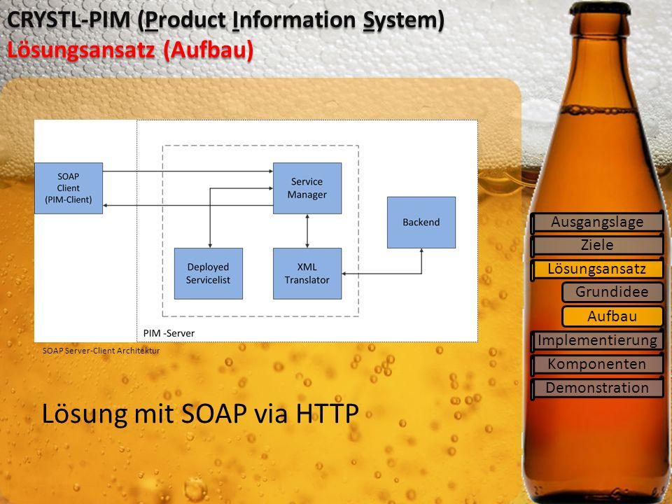 CRYSTL-PIM (Product Information System) Lösungsansatz (Aufbau)