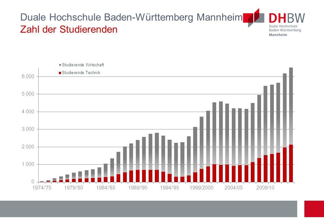 Duale Hochschule Baden-Württemberg Mannheim Zahl der Studierenden