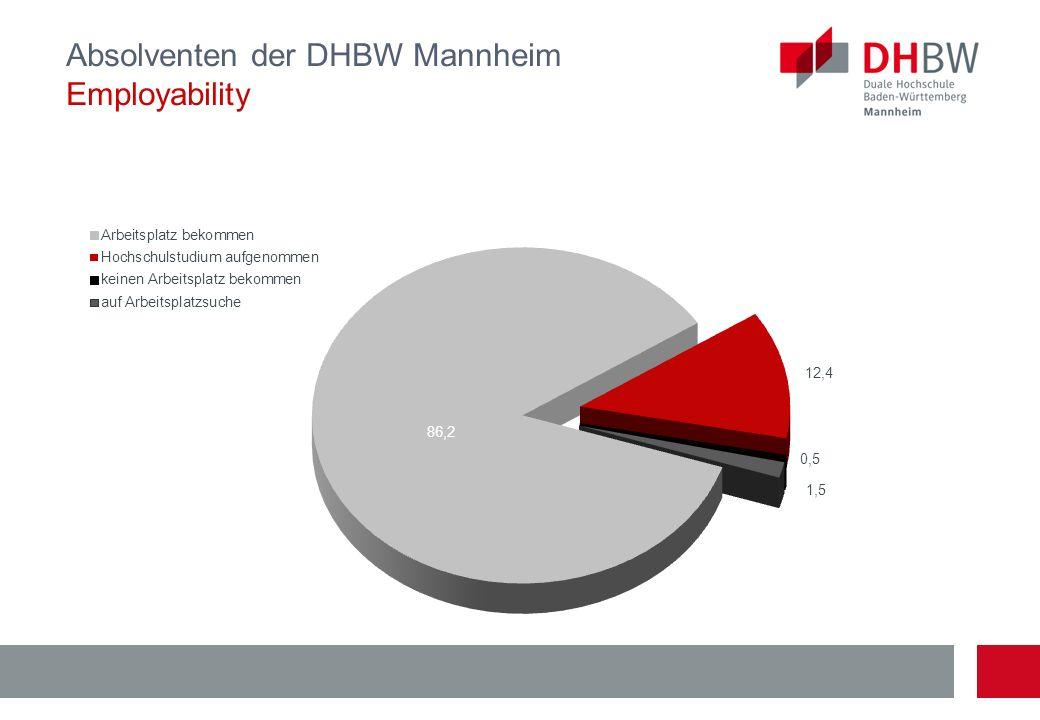 Absolventen der DHBW Mannheim