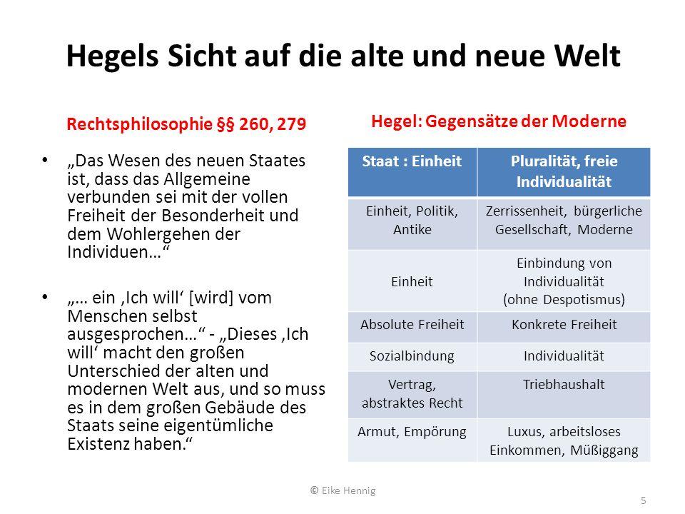 Hegels Sicht auf die alte und neue Welt