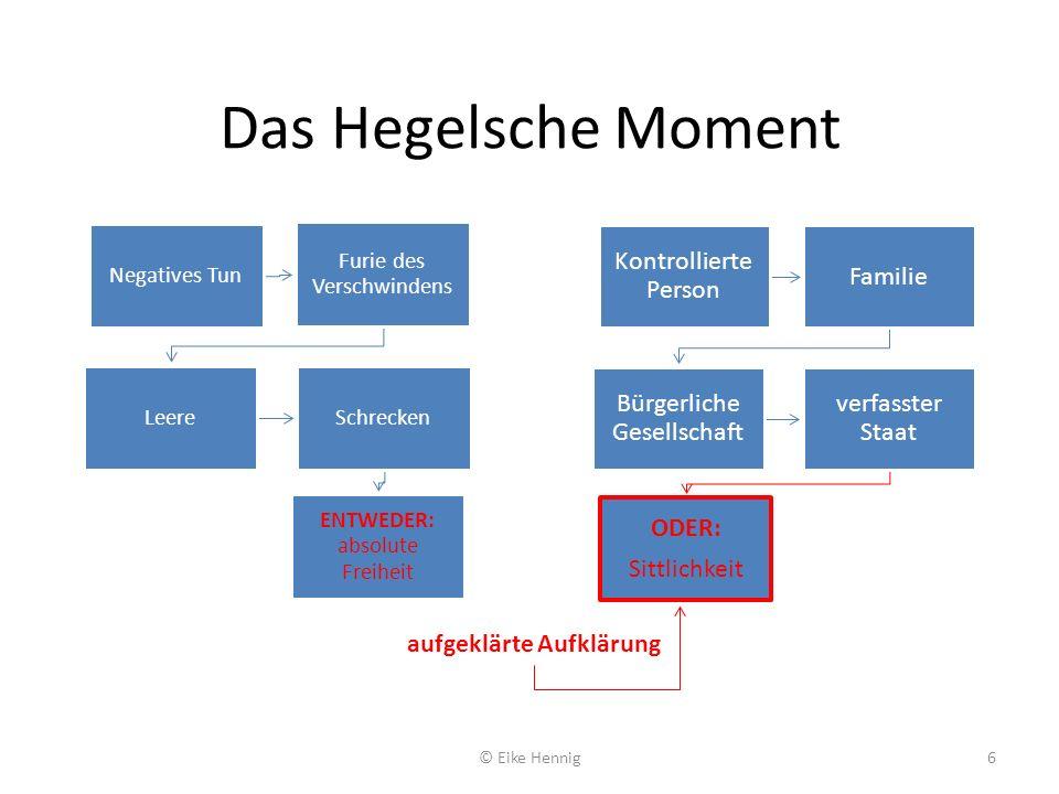 Das Hegelsche Moment aufgeklärte Aufklärung © Eike Hennig