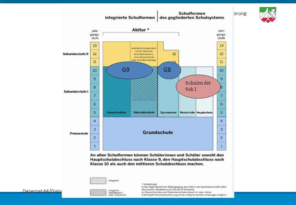 G9 G8 Bezirksregierung Düsseldorf Schulen der Sek I
