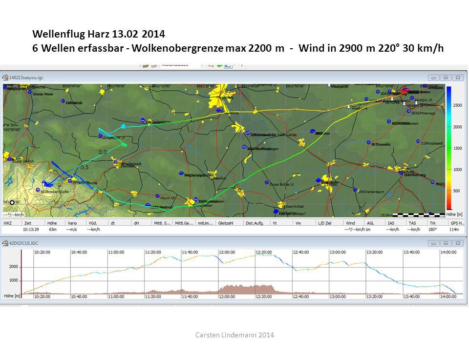 0,0 Wellenflug Harz 13.02 2014. 6 Wellen erfassbar - Wolkenobergrenze max 2200 m - Wind in 2900 m 220° 30 km/h.