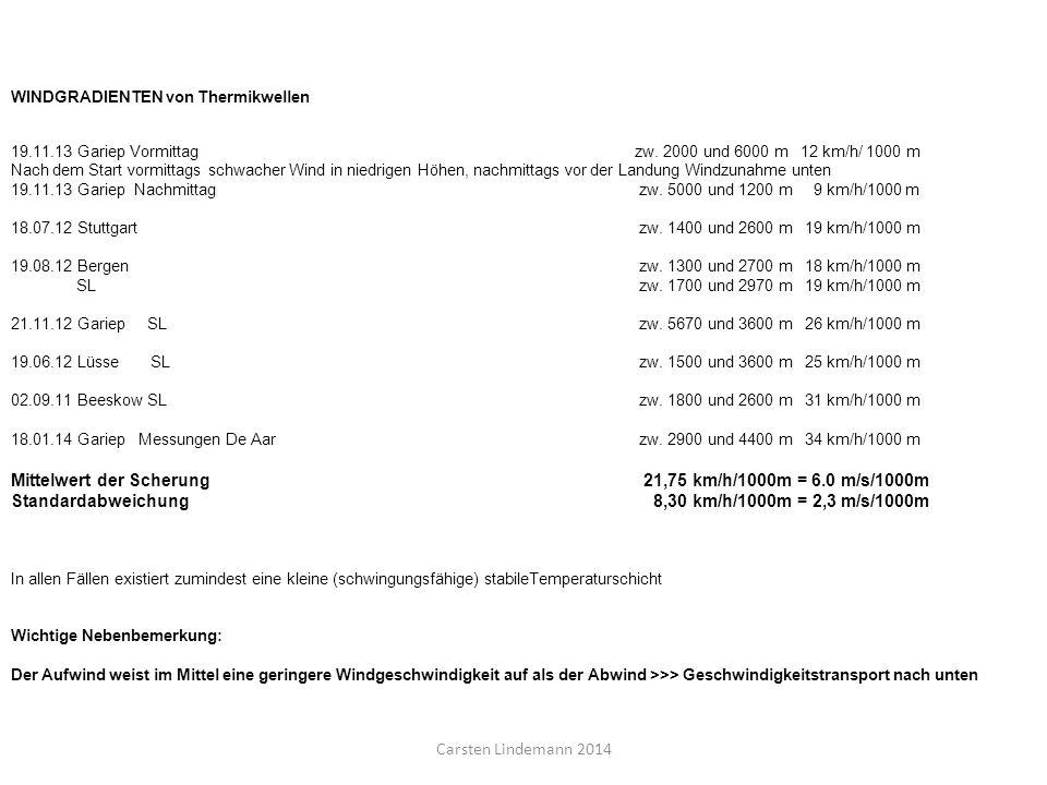 Mittelwert der Scherung 21,75 km/h/1000m = 6.0 m/s/1000m