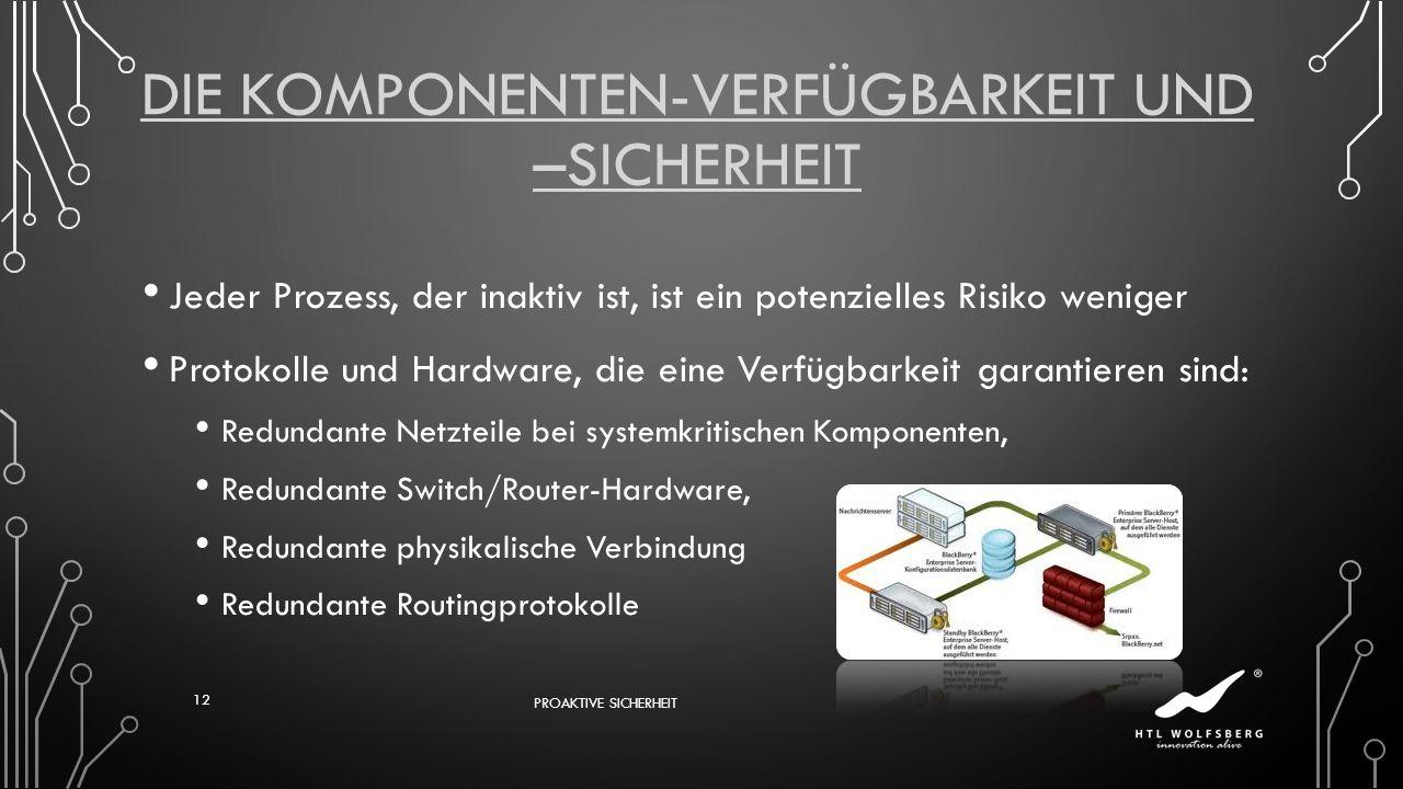 Die Komponenten-Verfügbarkeit und –Sicherheit