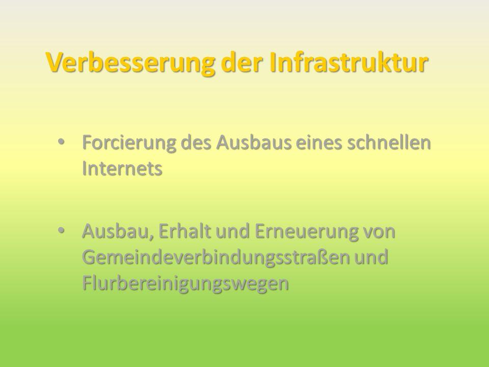 Verbesserung der Infrastruktur