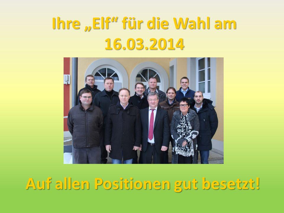 """Ihre """"Elf für die Wahl am 16.03.2014"""