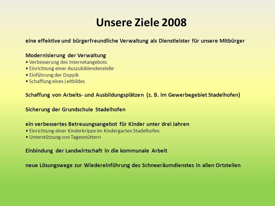 Unsere Ziele 2008 eine effektive und bürgerfreundliche Verwaltung als Dienstleister für unsere Mitbürger.
