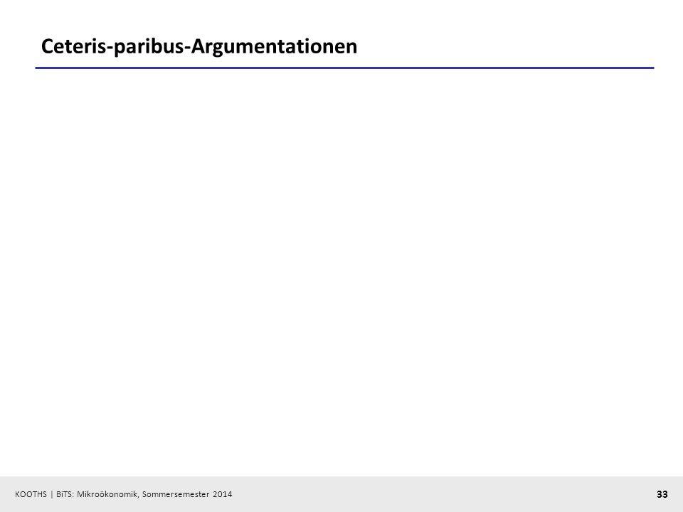 Ceteris-paribus-Argumentationen