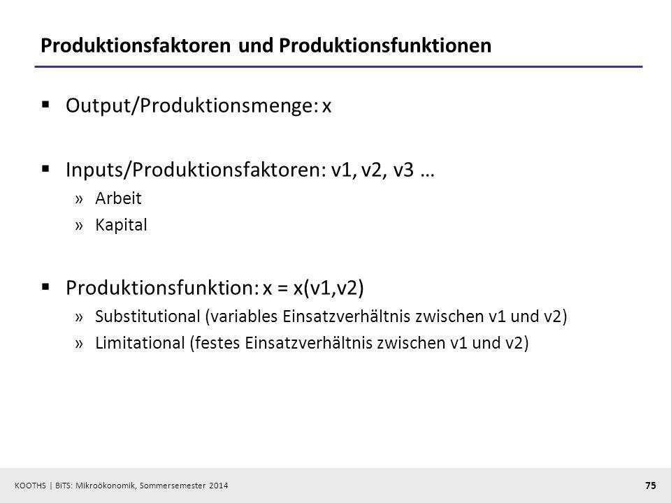 Produktionsfaktoren und Produktionsfunktionen