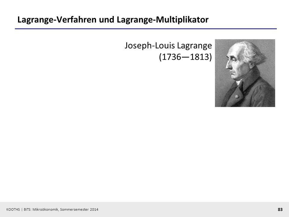 Lagrange-Verfahren und Lagrange-Multiplikator