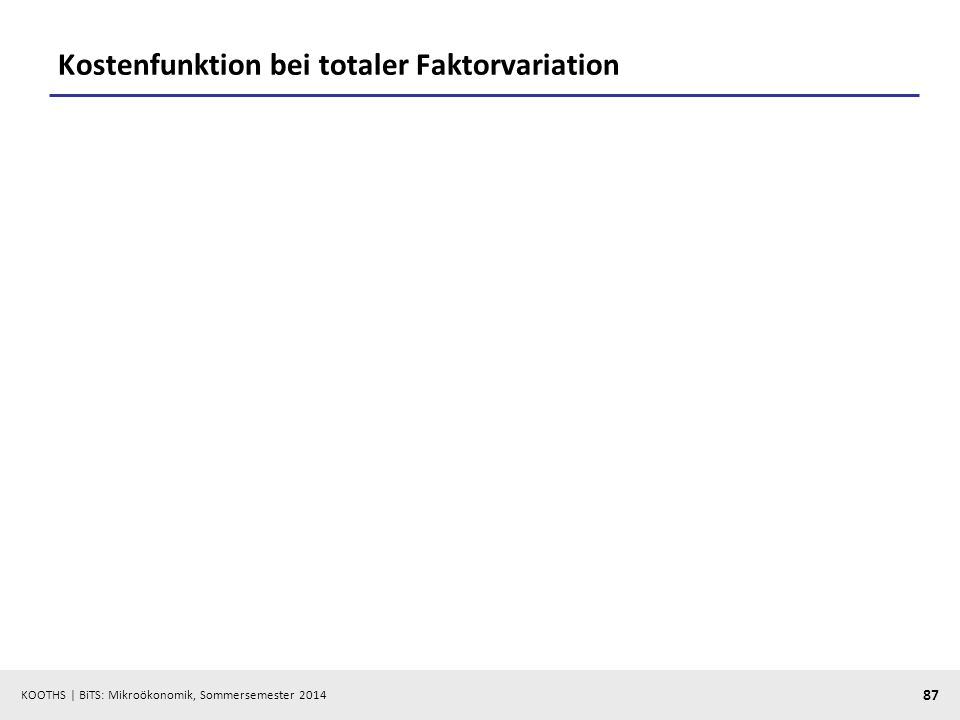 Kostenfunktion bei totaler Faktorvariation
