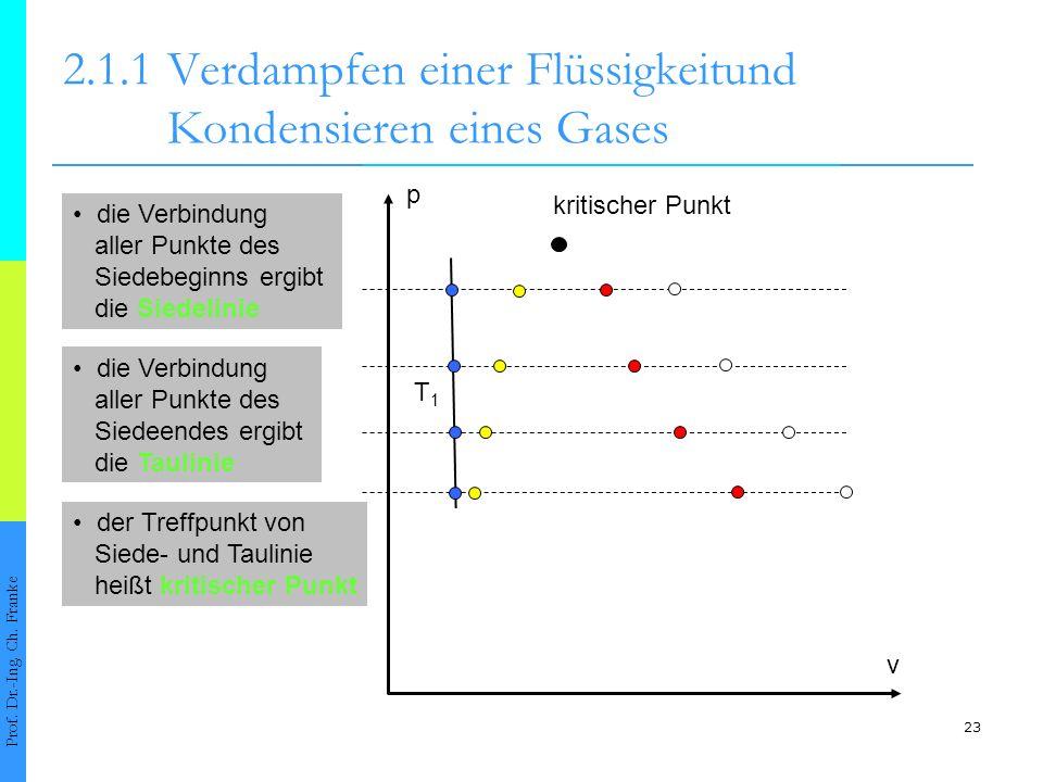 2.1.1 Verdampfen einer Flüssigkeitund Kondensieren eines Gases