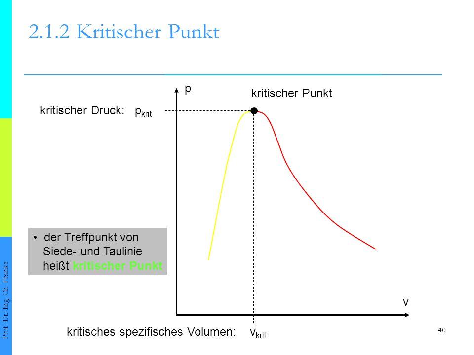 2.1.2 Kritischer Punkt p kritischer Punkt kritischer Druck: pkrit