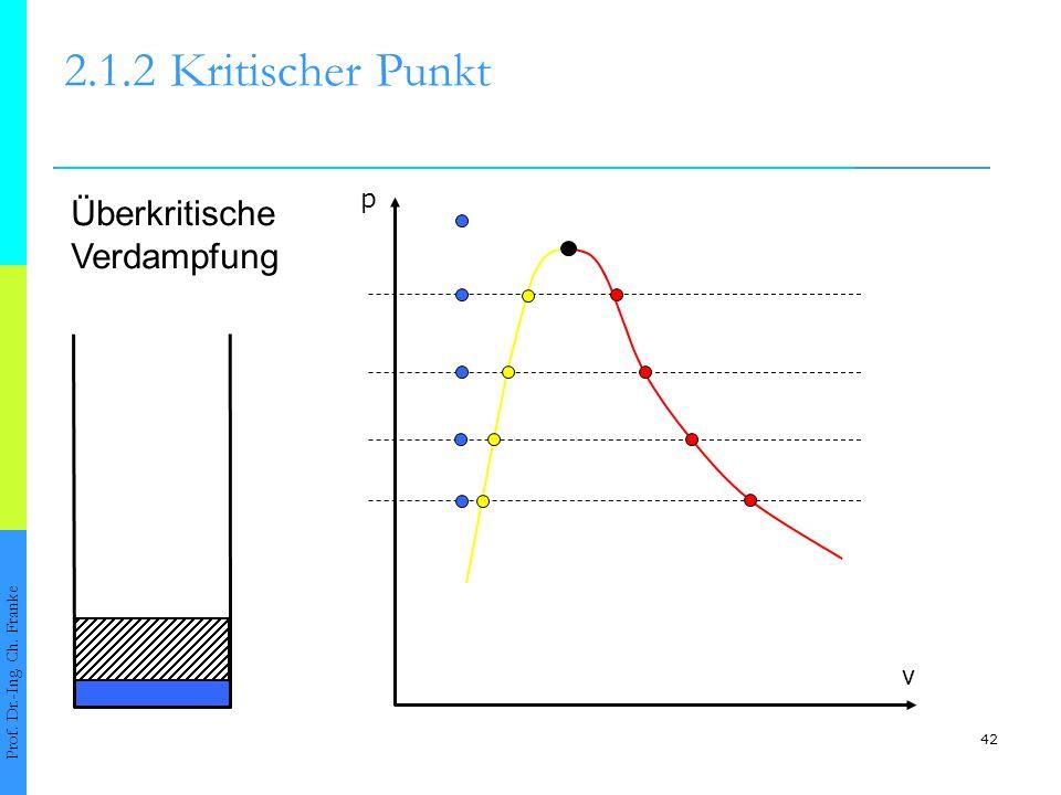 2.1.2 Kritischer Punkt Überkritische Verdampfung p v
