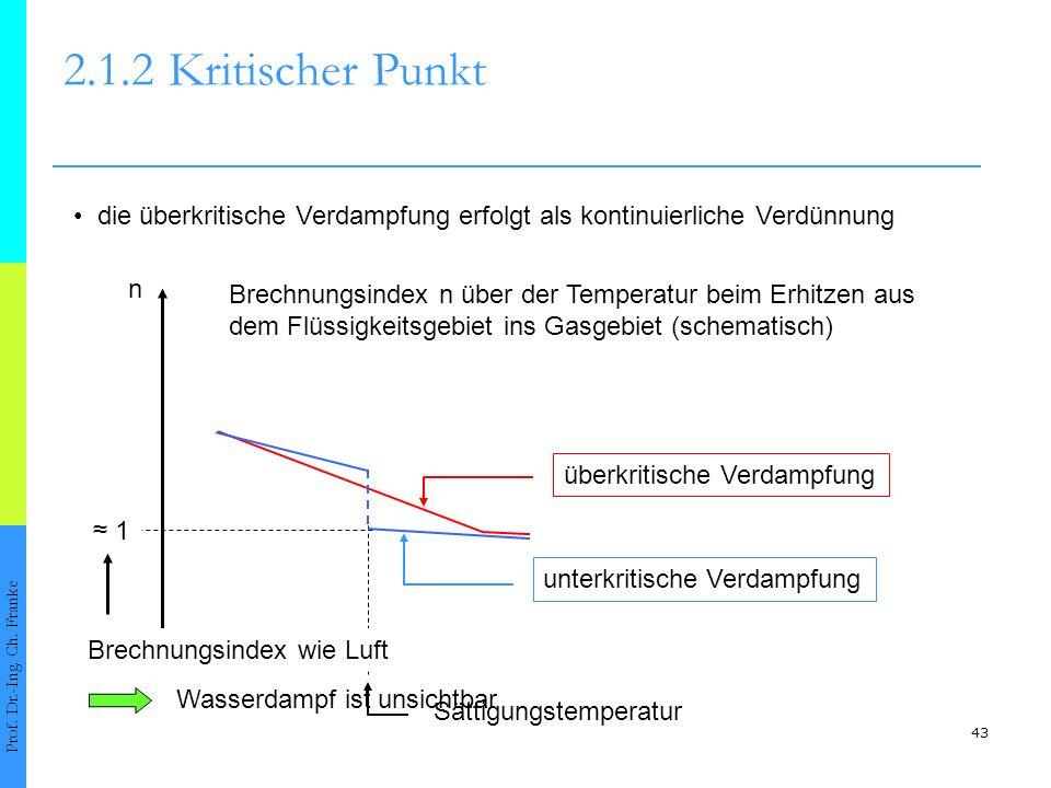 2.1.2 Kritischer Punkt • die überkritische Verdampfung erfolgt als kontinuierliche Verdünnung. n.