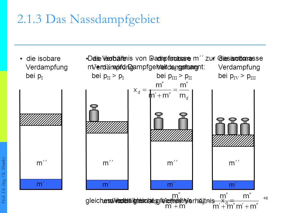 2.1.3 Das Nassdampfgebiet • die isobare Verdampfung bei pI