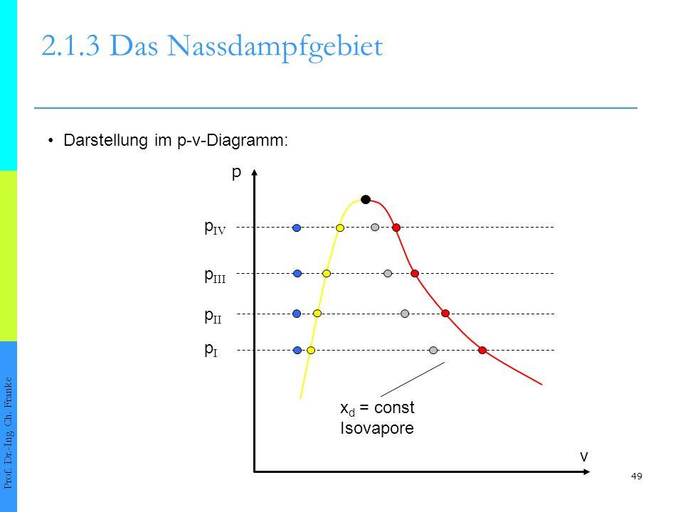 2.1.3 Das Nassdampfgebiet • Darstellung im p-v-Diagramm: p pIV pIII