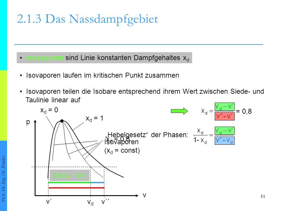 2.1.3 Das Nassdampfgebiet • Isovaporen sind Linie konstanten Dampfgehaltes xd. • Isovaporen laufen im kritischen Punkt zusammen.