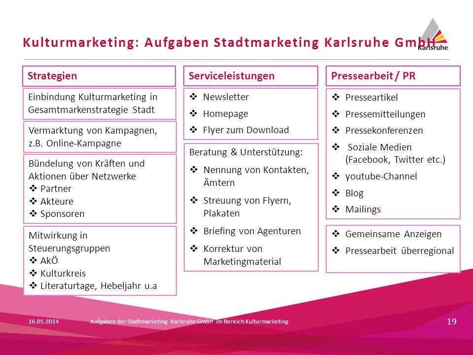 Kulturmarketing: Aufgaben Stadtmarketing Karlsruhe GmbH