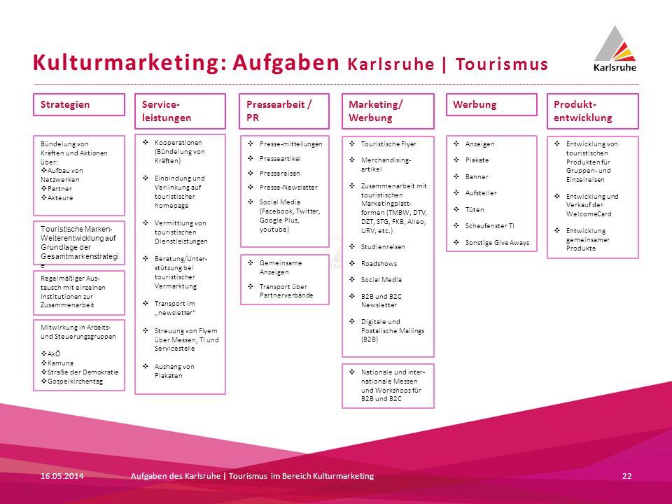 Kulturmarketing: Aufgaben Karlsruhe | Tourismus