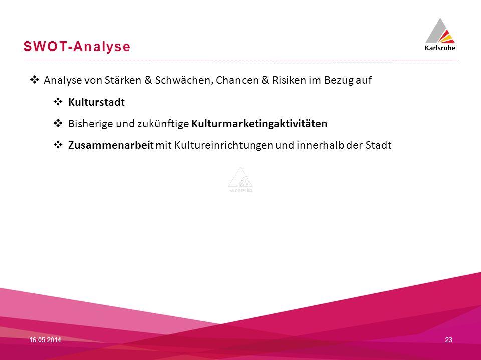 SWOT-Analyse Analyse von Stärken & Schwächen, Chancen & Risiken im Bezug auf. Kulturstadt. Bisherige und zukünftige Kulturmarketingaktivitäten.