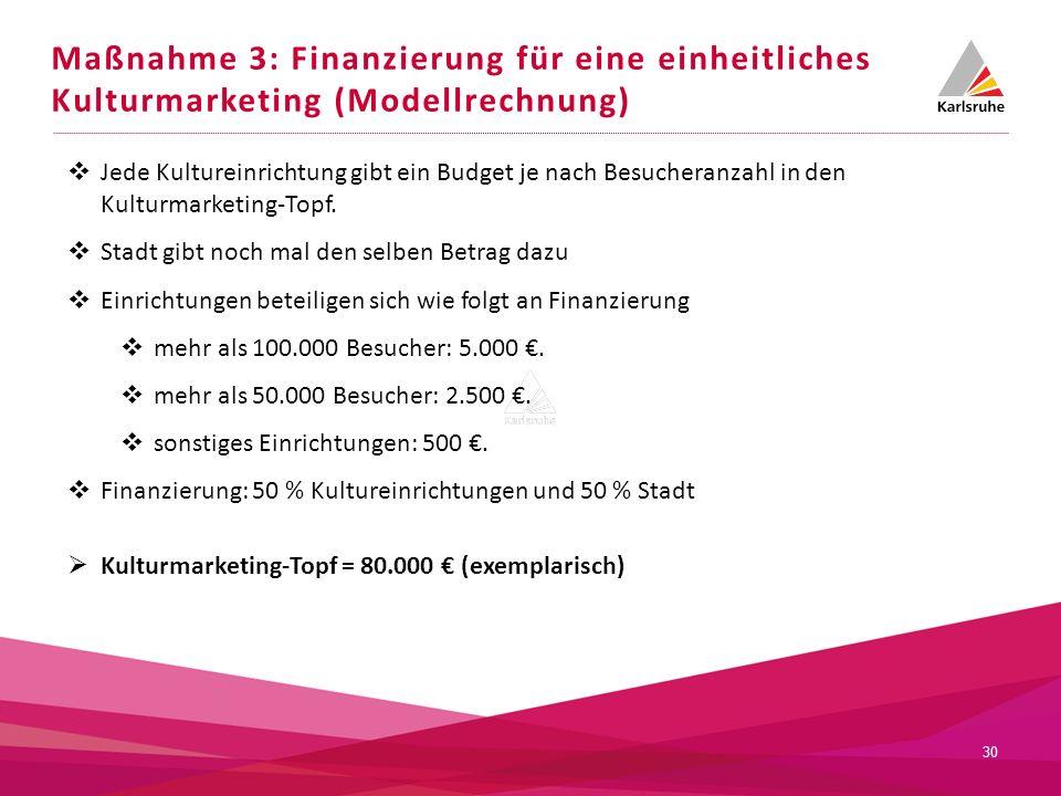 Maßnahme 3: Finanzierung für eine einheitliches Kulturmarketing (Modellrechnung)