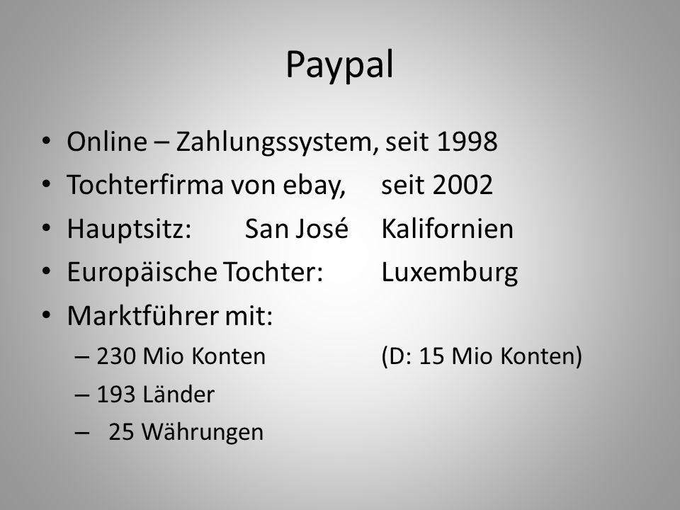 Paypal Online – Zahlungssystem, seit 1998