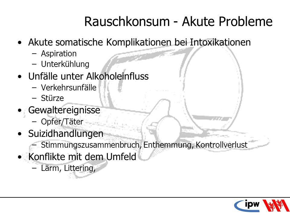 Rauschkonsum - Akute Probleme
