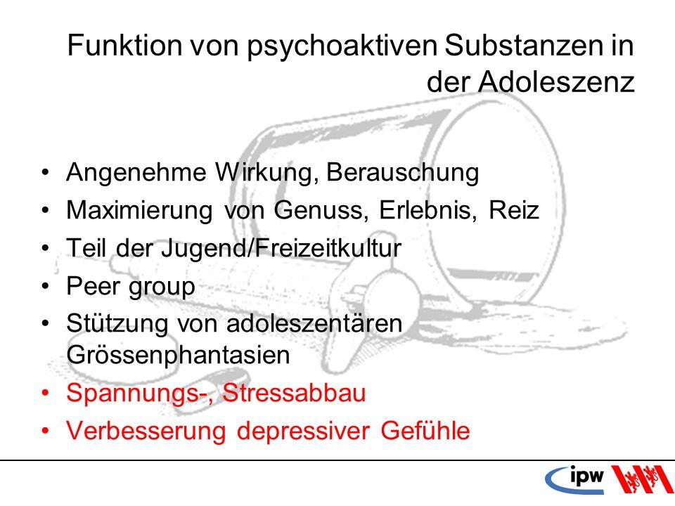 Funktion von psychoaktiven Substanzen in der Adoleszenz