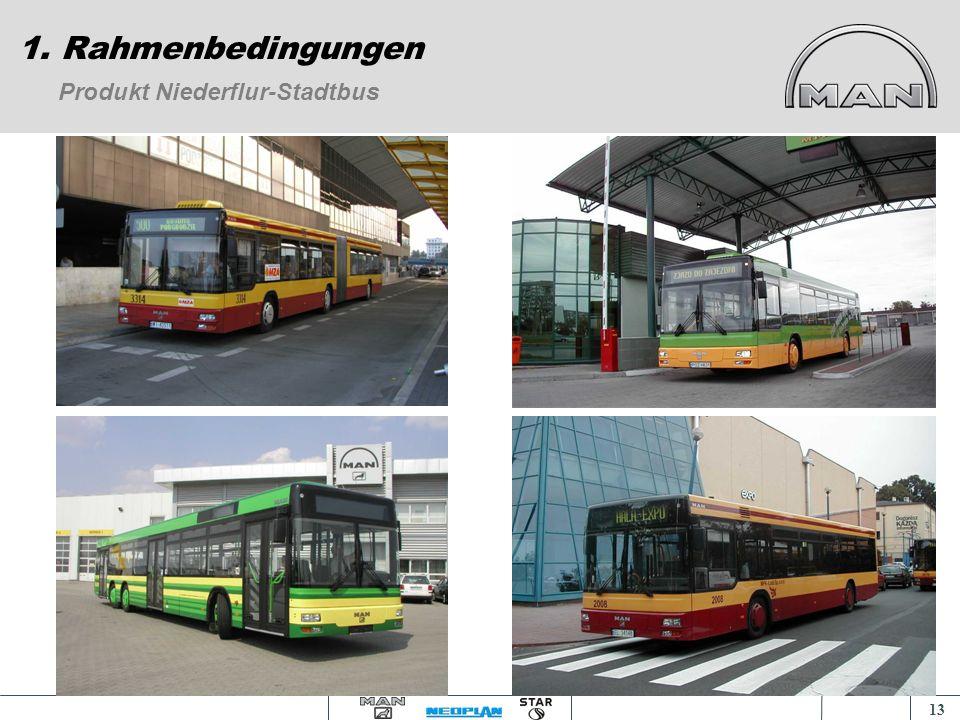 30.03.2017 1. Rahmenbedingungen Produkt Niederflur-Stadtbus