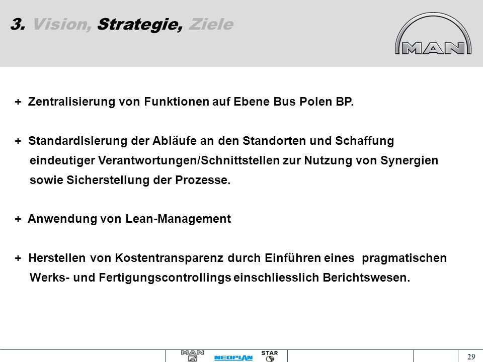 3. Vision, Strategie, Ziele