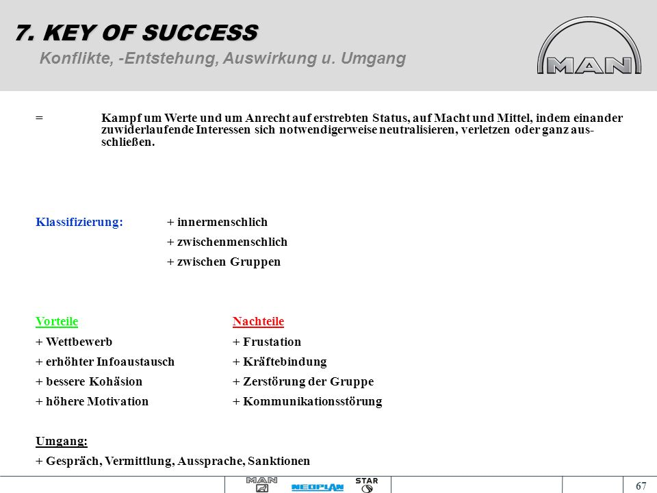 7. KEY OF SUCCESS Konflikte, -Entstehung, Auswirkung u. Umgang