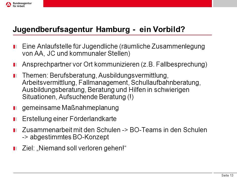 Jugendberufsagentur Hamburg - ein Vorbild