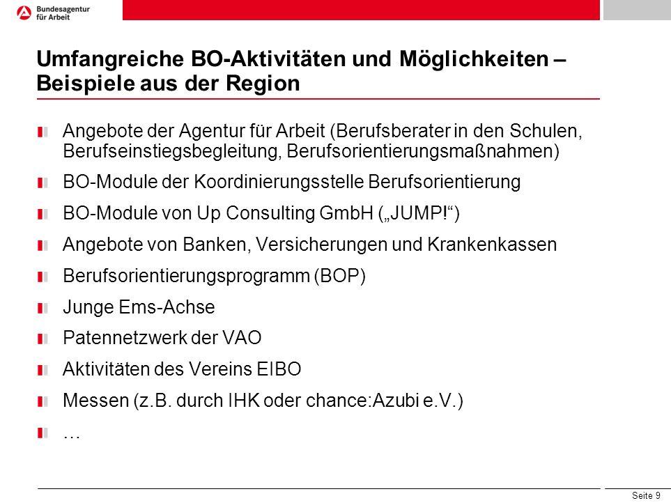 Umfangreiche BO-Aktivitäten und Möglichkeiten – Beispiele aus der Region