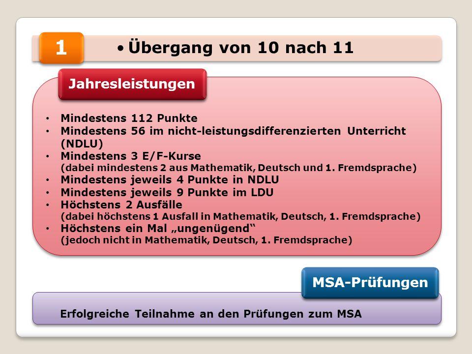 1 Übergang von 10 nach 11 Jahresleistungen MSA-Prüfungen